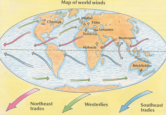 Wind Map simplified.