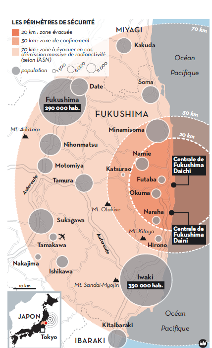 The security perimeter around Fukushima.