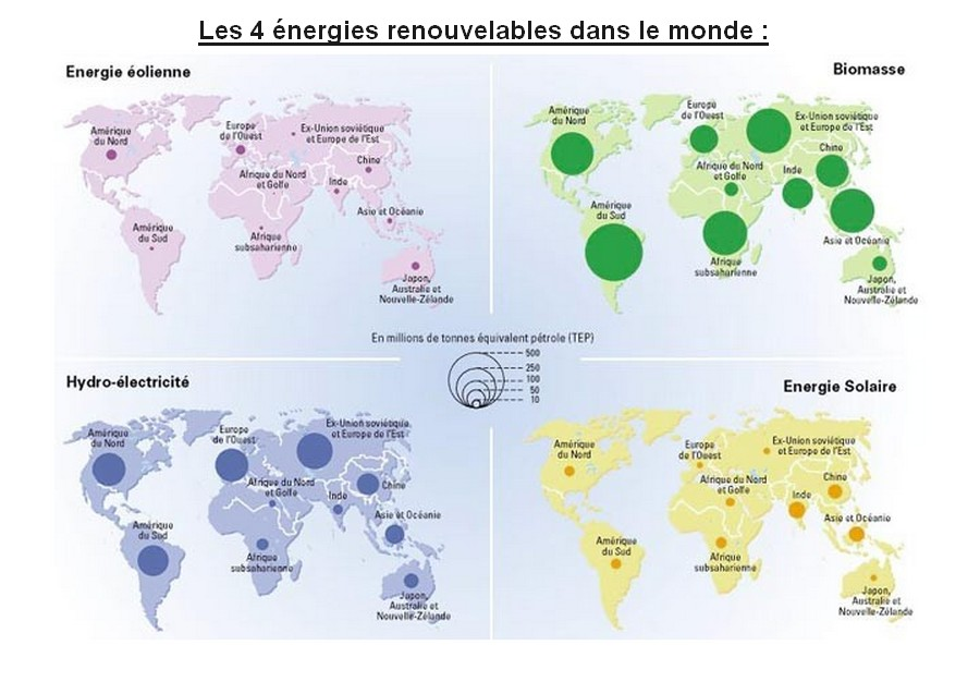 Map of the percentages of four renewable energy in the world: Wind power, biomass, hydropower and solar energy.