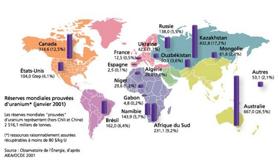 Map of the world's proven reserves of uranium.