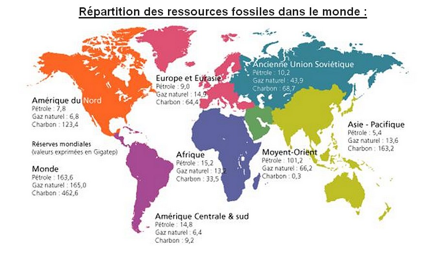 Global distribution of fossil resources.